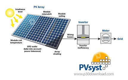 PV-SYST 6.43 نرم افزار شبیه سازی نیروگاه خورشیدی