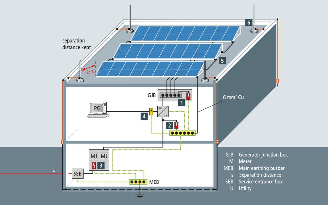 آشنایی با سرج ارستر در نیروگاه خورشیدی