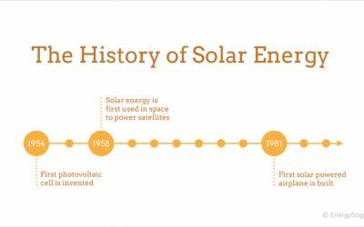 تاریخچه استفاده از انرژی های فتوولتائیک (خورشیدی)