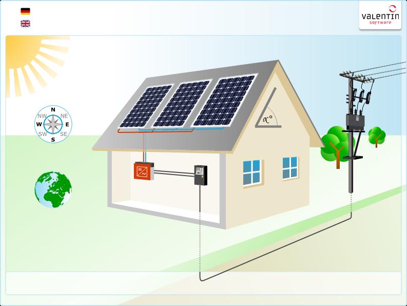 بهره برداری از نرم افزار جدید خرید تضمینی برق خورشیدی